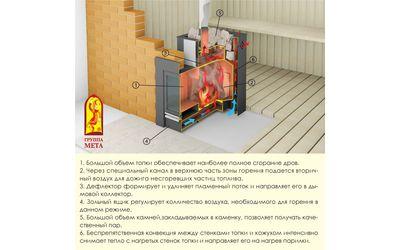Дровяная печь для бани МЕТА Сахалин 20